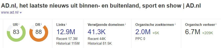 Domain Rating ad.nl