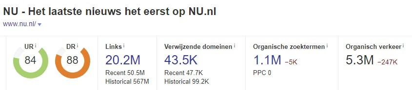 Domain Rating nu.nl