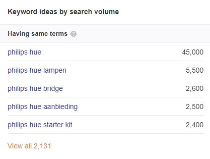 Keyword ideas Philips Hue